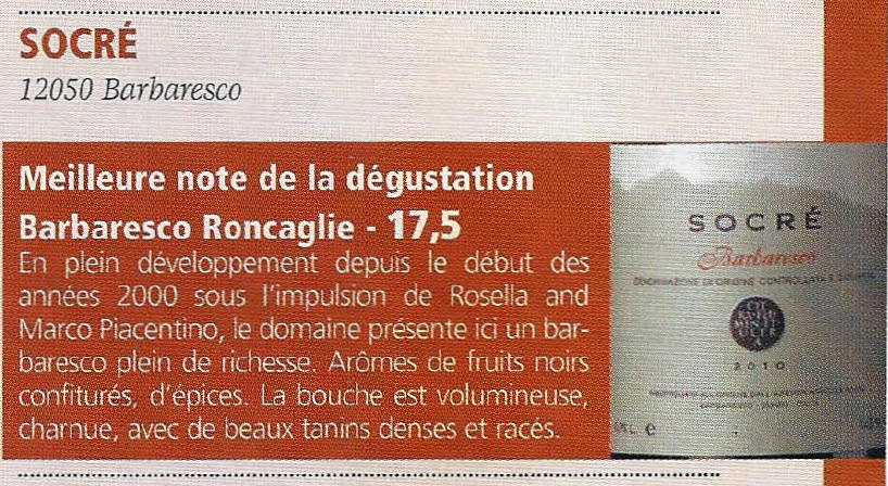 Socre Bourgogne